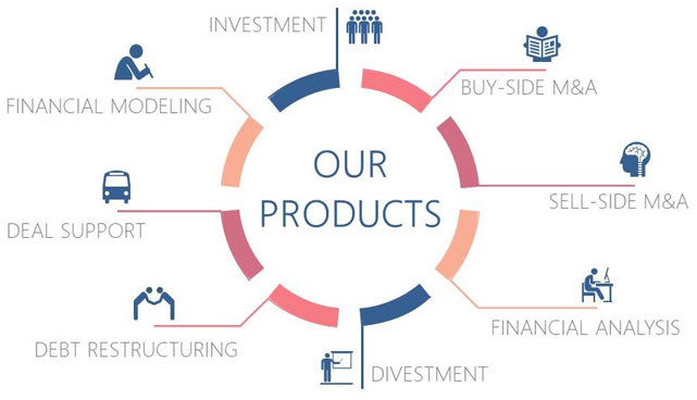 Astar Solutions Products